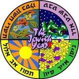 Расшифровка Библии с иврита 2