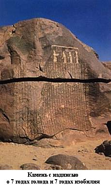 Иосиф в Египте прямые доказательства