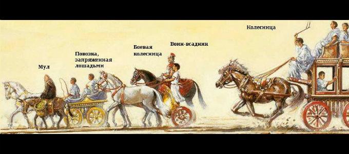 Путешествие библейских времен