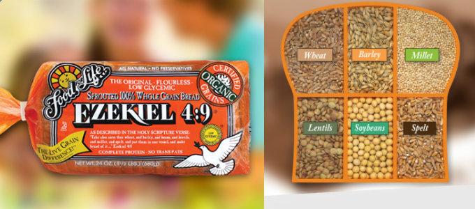 Хлеб Иезекииля