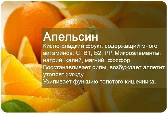 Необычные факты о фруктах