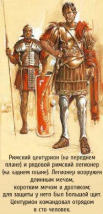 Римская империя в библейские времена