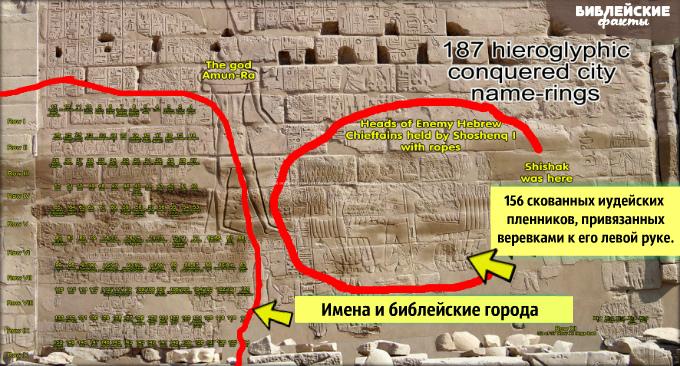 Неожиданное подтверждение библейского рассказа - Библейский Фараон