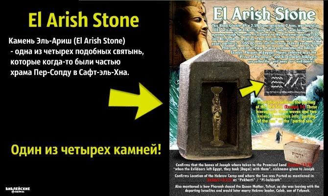 Доказательство исхода Евреев из Египта!
