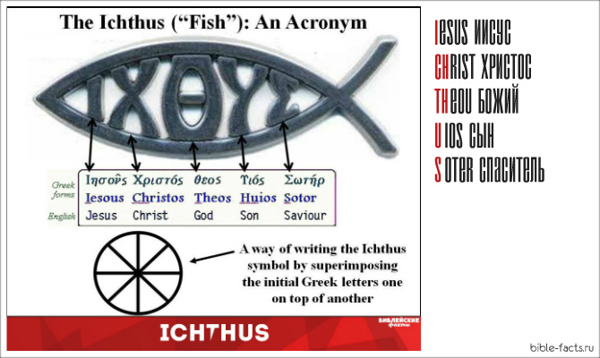 Зашифрованные послания в Библии