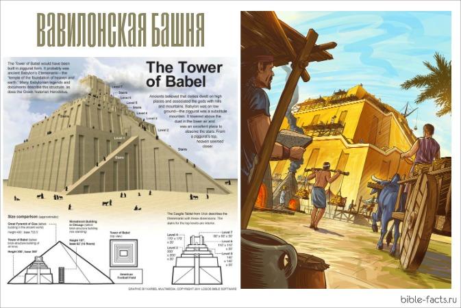 Убедительные доказательства того, что Вавилонская башня была реальной