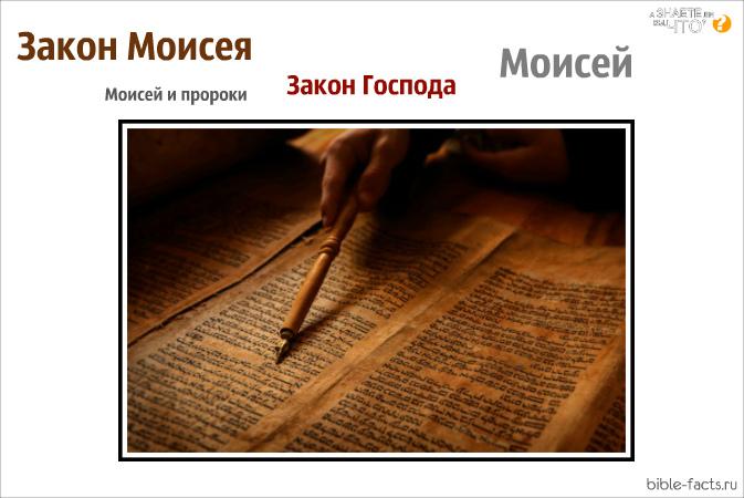 Интересные христианские факты | 30 выпуск