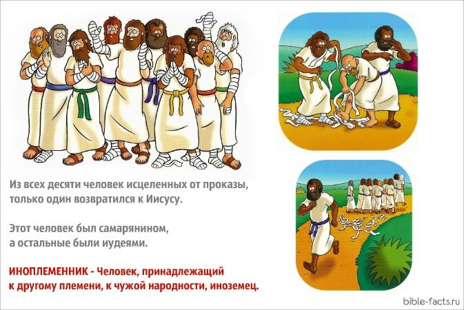 Иисус Христос исцеляет прокаженного - мини факты