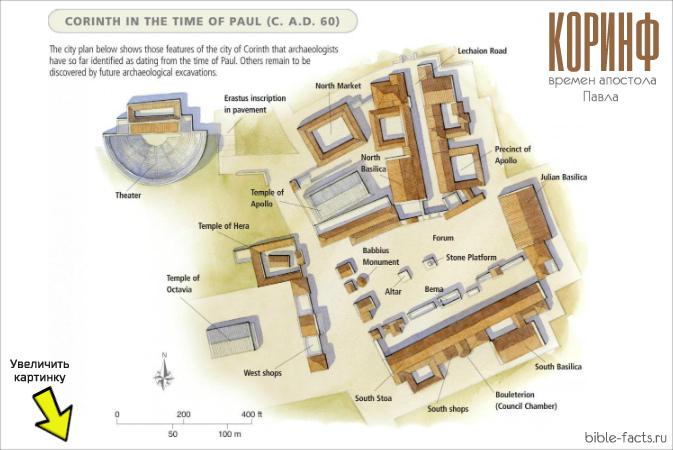 Интересные факты о Коринфе