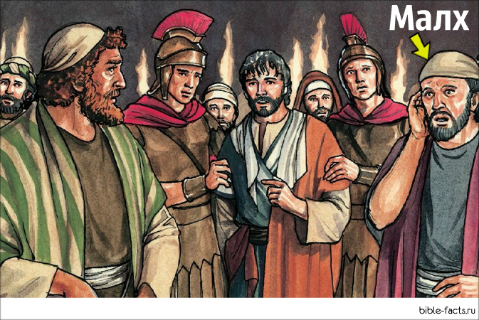 Предательство и арест Иисуса Христа - мини факты