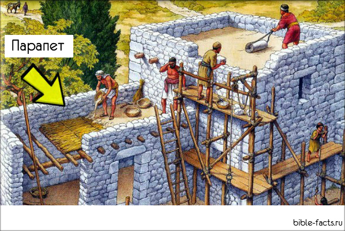 Как выглядели библейские дома  - 3 часть