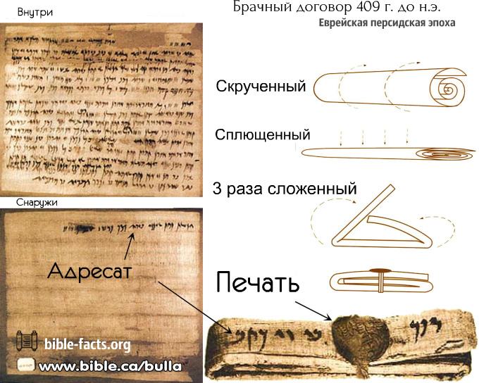 Печать в библейские времена - интересные факты