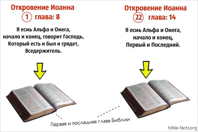 Альфа и Омега - интересные факты
